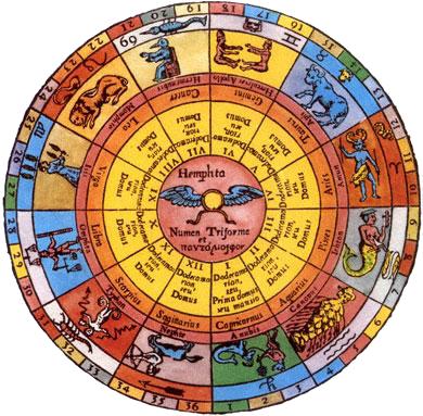 Consulenze astrologiche personali