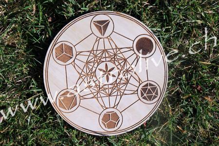 Griglia cubo Metatron